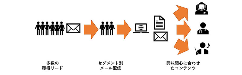 f:id:sakumaga:20191128095352j:plain