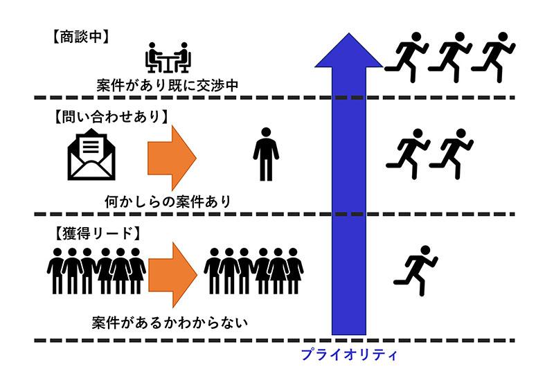 f:id:sakumaga:20191128095511j:plain
