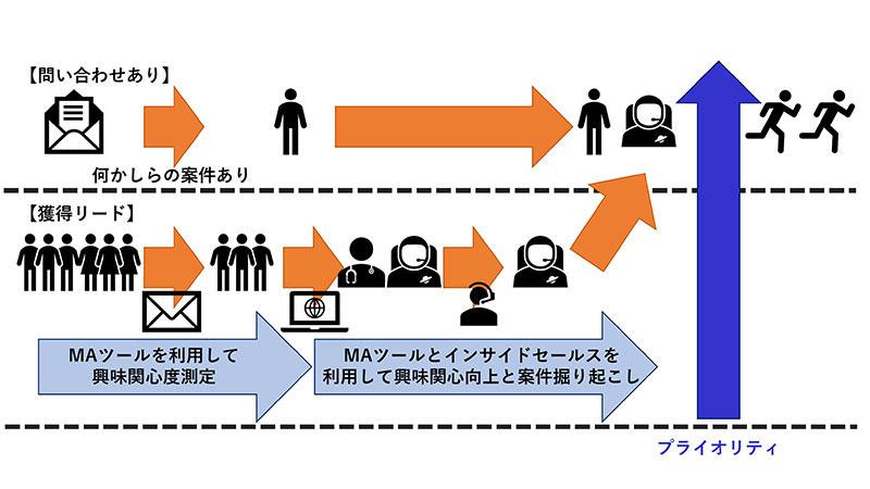f:id:sakumaga:20191128095652j:plain