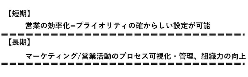 f:id:sakumaga:20191128095723j:plain