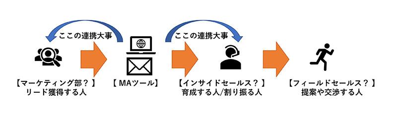 f:id:sakumaga:20191128100059j:plain