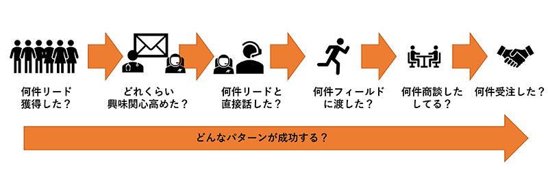 f:id:sakumaga:20191128111009j:plain