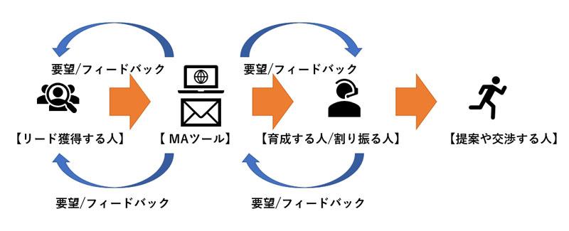 f:id:sakumaga:20191227095332j:plain