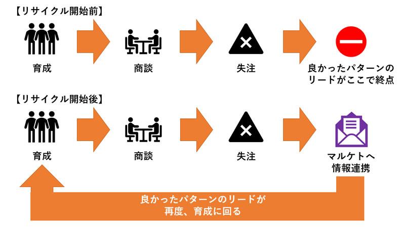 f:id:sakumaga:20191227095406j:plain