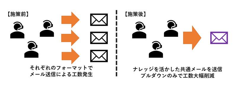 f:id:sakumaga:20191227095420j:plain