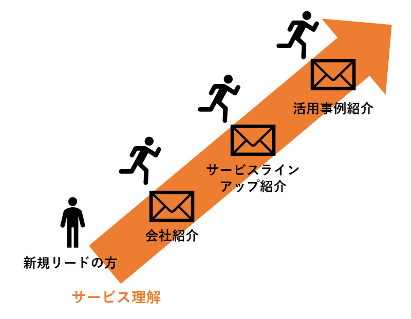 f:id:sakumaga:20191227095435j:plain