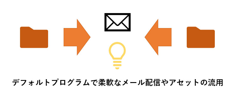 f:id:sakumaga:20191227095558j:plain