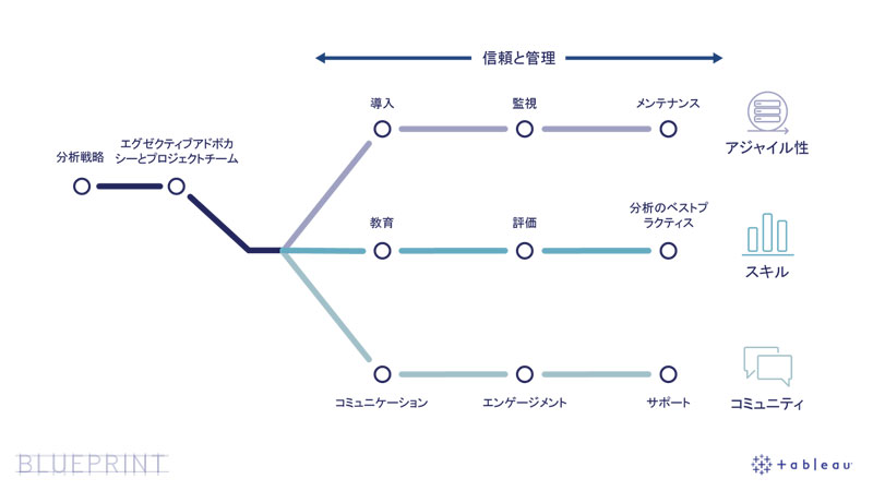 f:id:sakumaga:20200106182934j:plain