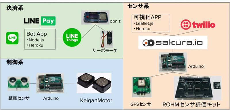 f:id:sakumaga:20200114112616j:plain