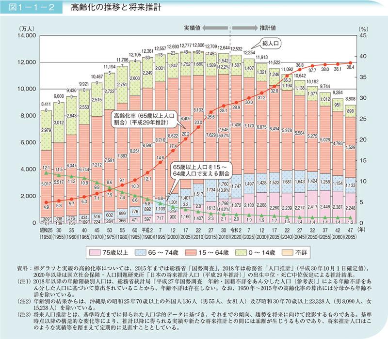 f:id:sakumaga:20200212163531j:plain