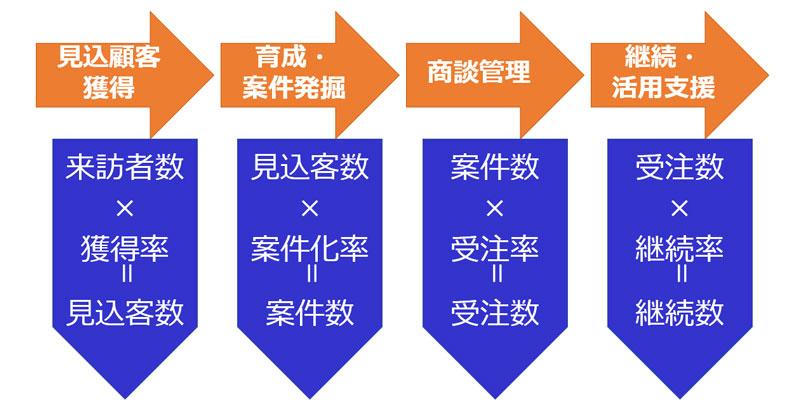 f:id:sakumaga:20200225171537j:plain