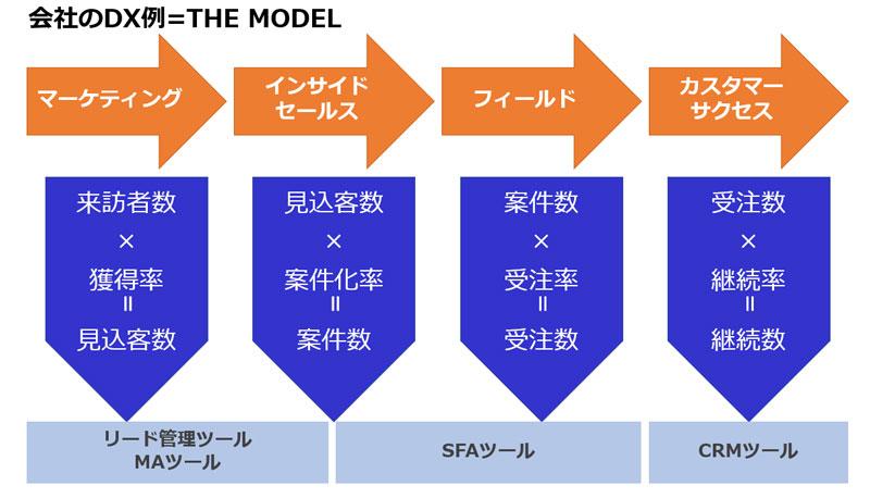 f:id:sakumaga:20200225171919j:plain