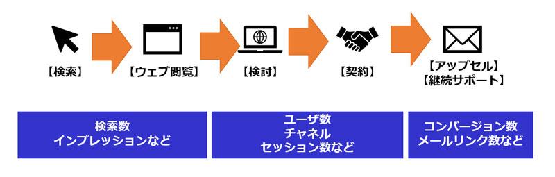 f:id:sakumaga:20200225172021j:plain