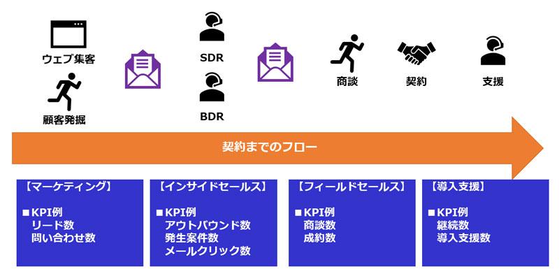 f:id:sakumaga:20200225172152j:plain