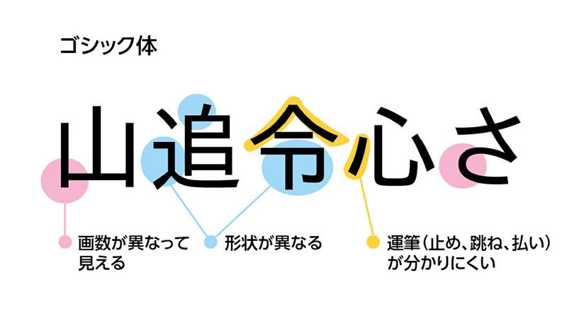 f:id:sakumaga:20200302154856j:plain