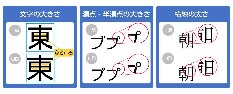 f:id:sakumaga:20200302154919j:plain