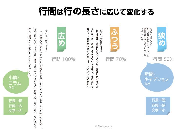 f:id:sakumaga:20200302162215j:plain