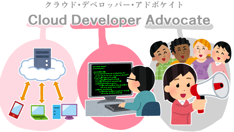 Cloud Developer Advocateとは?