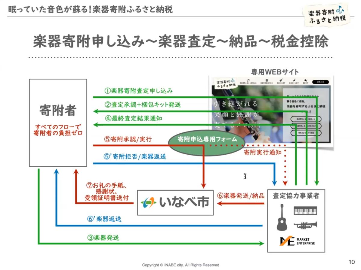 f:id:sakumaga:20200819090505p:plain
