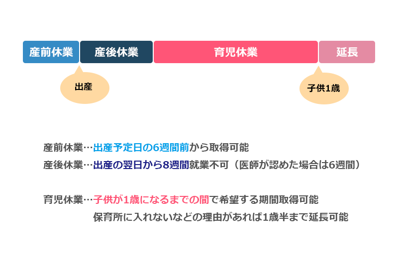 f:id:sakumaga:20200902093339p:plain