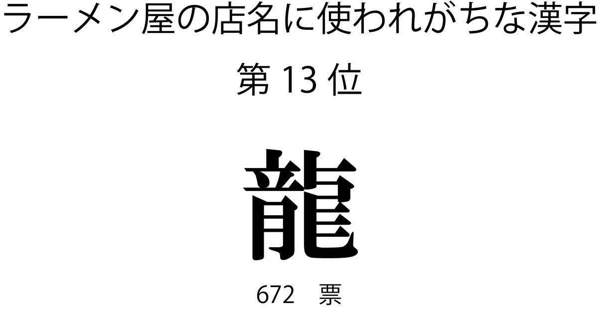 ラーメン屋の店名に使われがちな漢字第13位「龍」