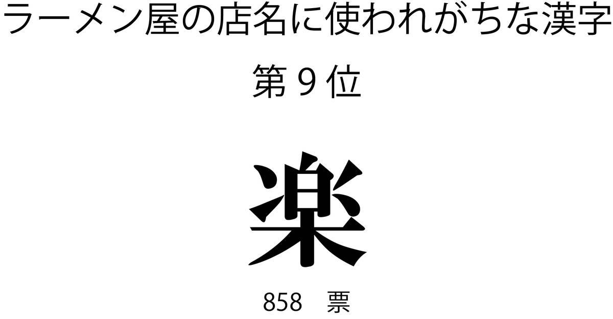 ラーメン屋の店名に使われがちな漢字第9位「楽」