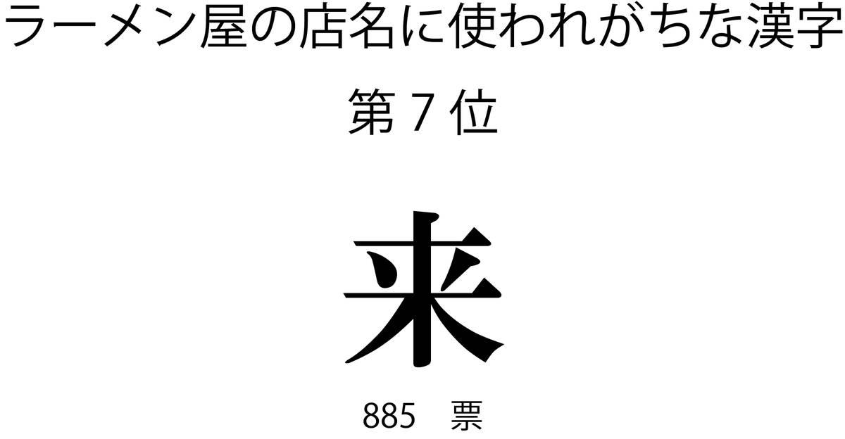 ラーメン屋の店名に使われがちな漢字第7位「来」