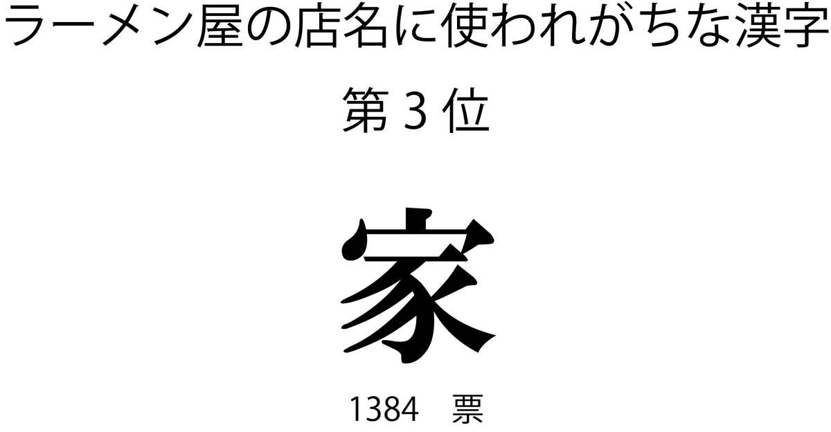 ラーメン屋の店名に使われがちな漢字第3位「家」