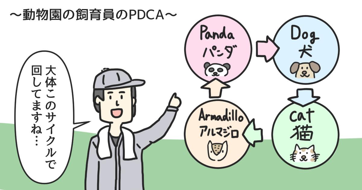 PDCAサイクルとは?意味や企業事例、OODAループとの違いを紹介