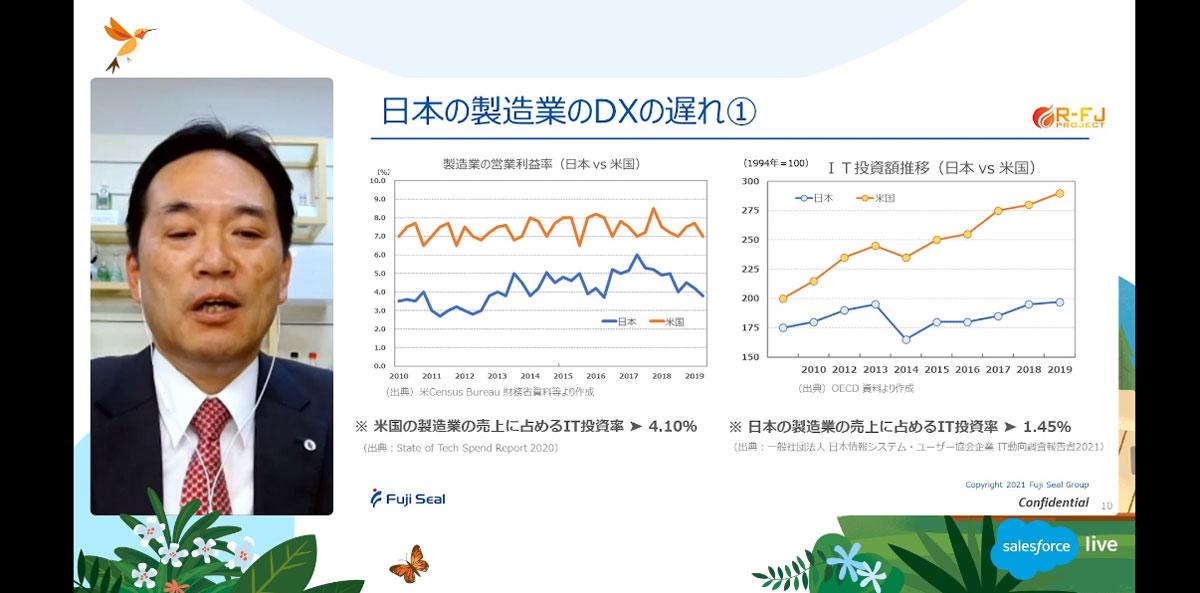 デジタルトランスフォーメーションについて、日本の製造業が遅れていることを示すデータ