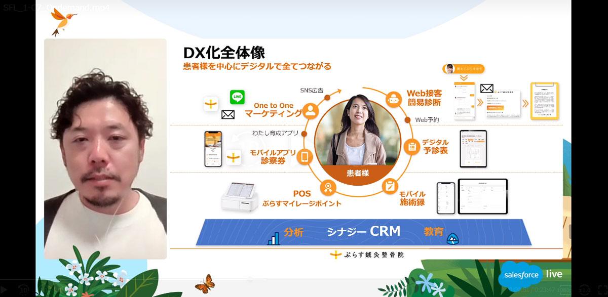DX化の全体像