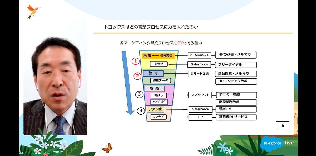株式会社トヨックス ソリューション営業部 部長 能沢 裕人 氏