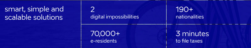 「2 digital impossibilities」