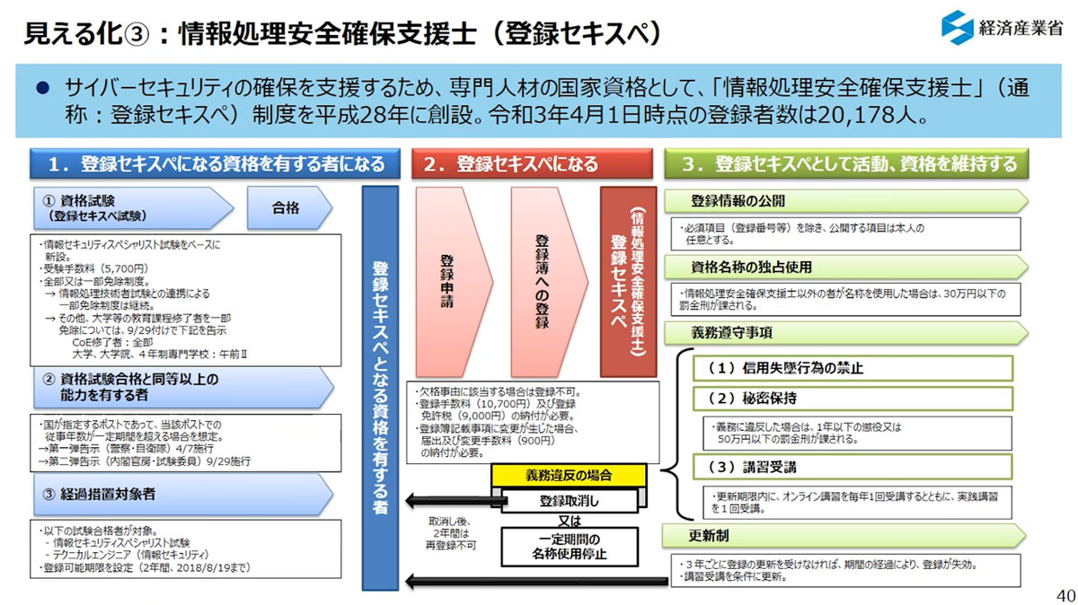 情報処理安全確保支援士(登録セキスペ)