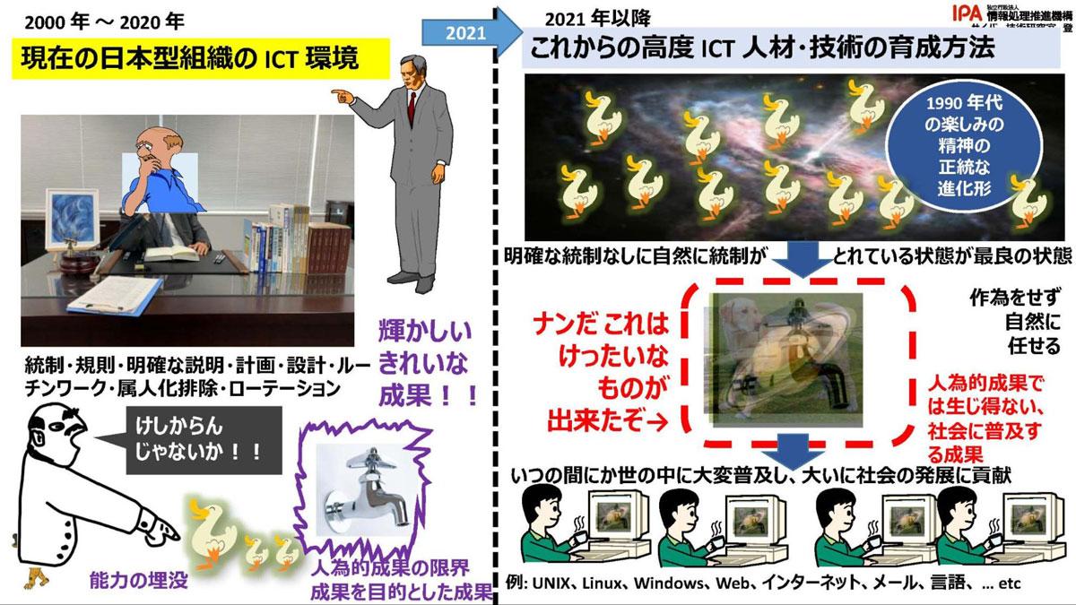 おもしろインチキ ICT 開発手法によって日本が ICT 先進国になる
