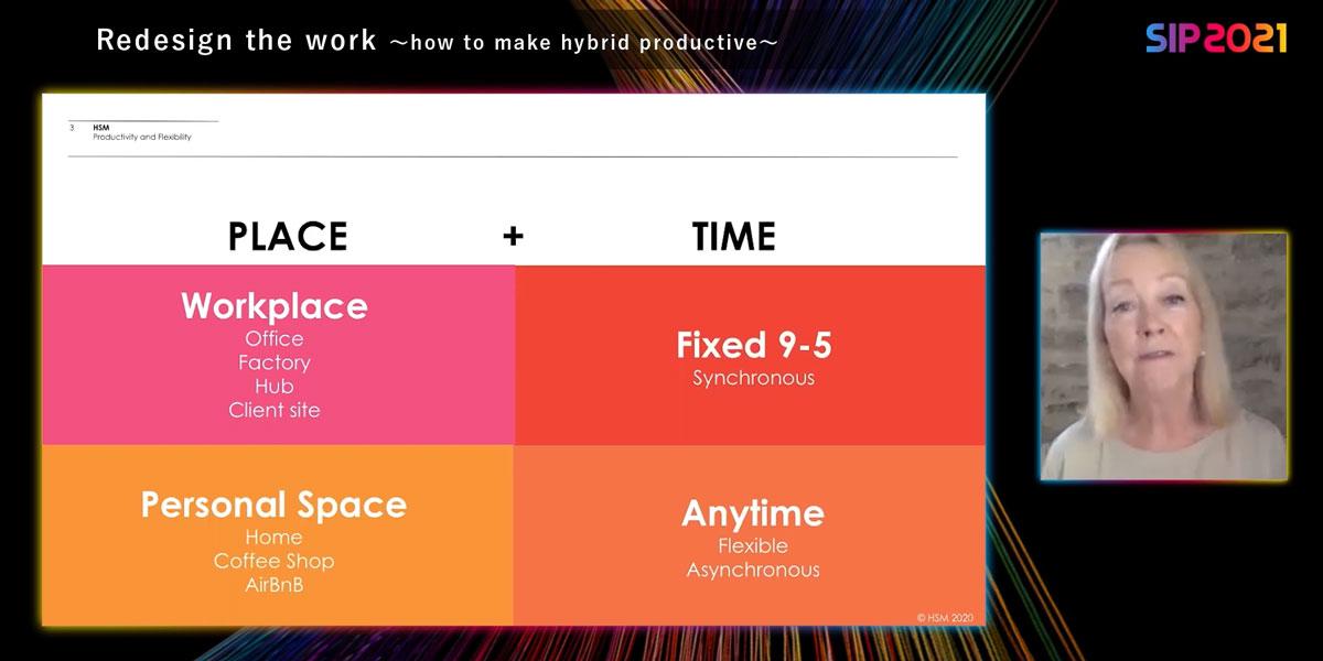 仕事の再設計に必要なのは「場所」と「時間」