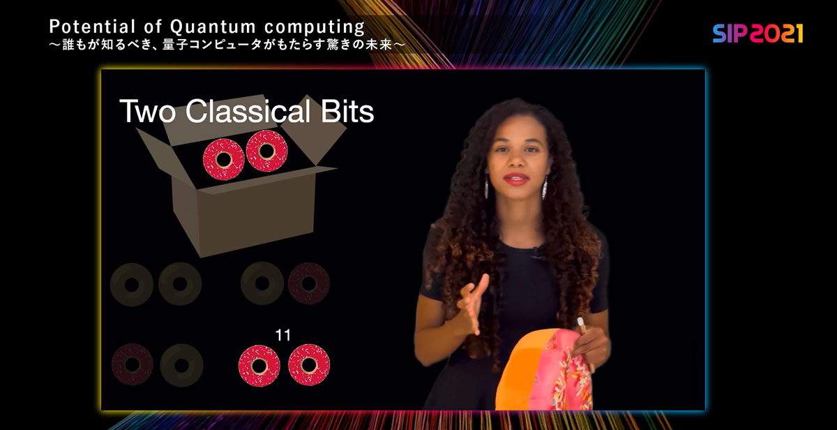 古典コンピュータでは、一度にいずれかの組み合わせしか確認できませ