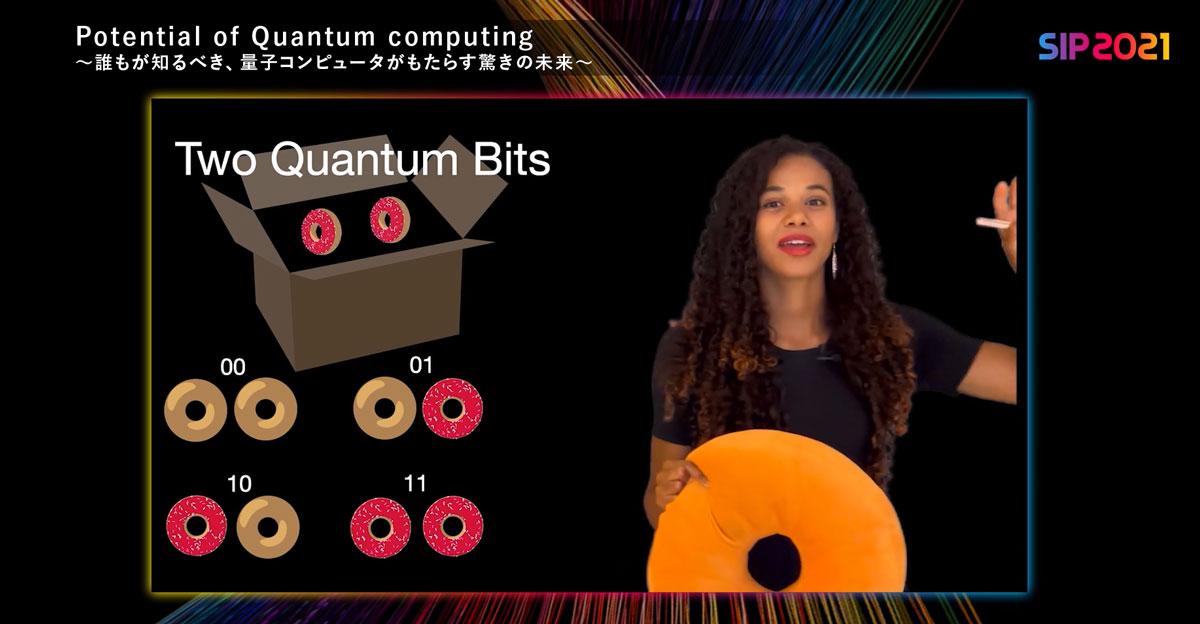 量子コンピュータでは、一度に4通りすべての組み合わせを確認できます