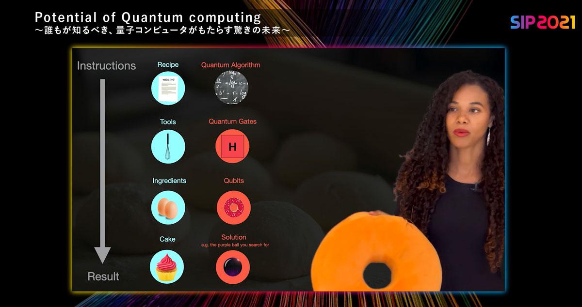 レシピは量子アルゴリズムに相当します。調理器具は量子ゲート。材料は量子ビット