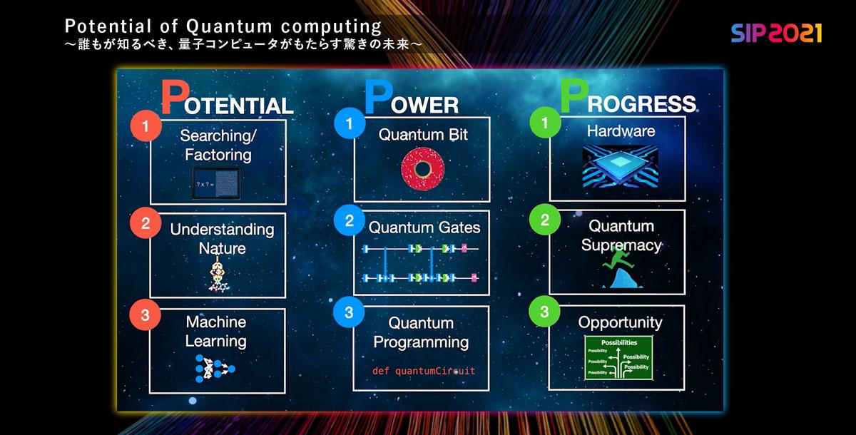 量子コンピュータ まとめ