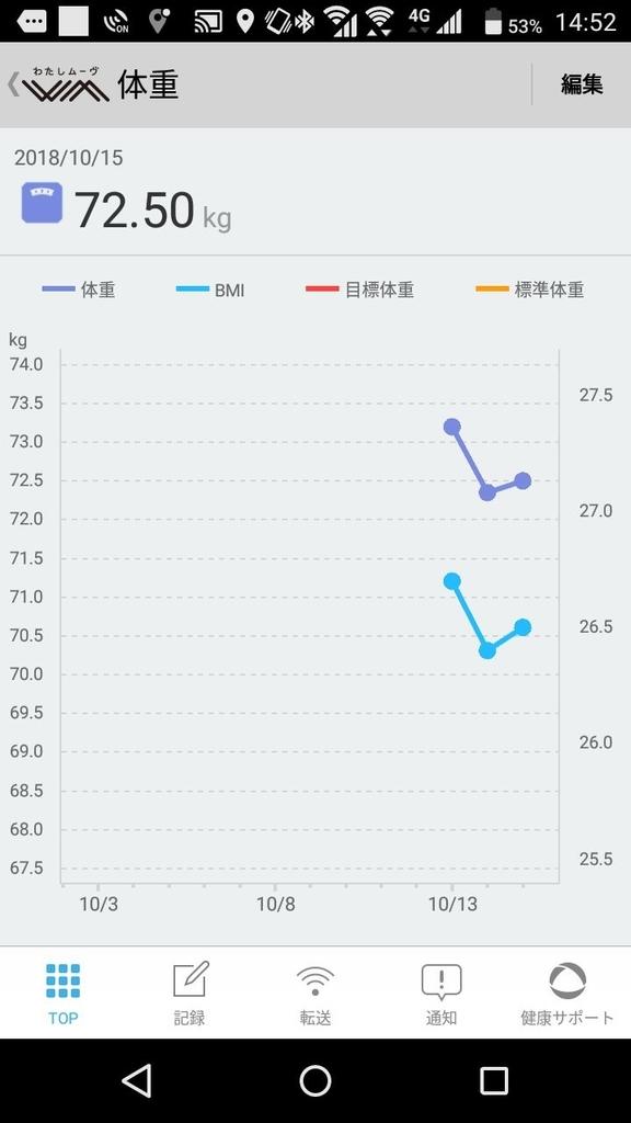 f:id:sakumi3:20181015145608j:plain