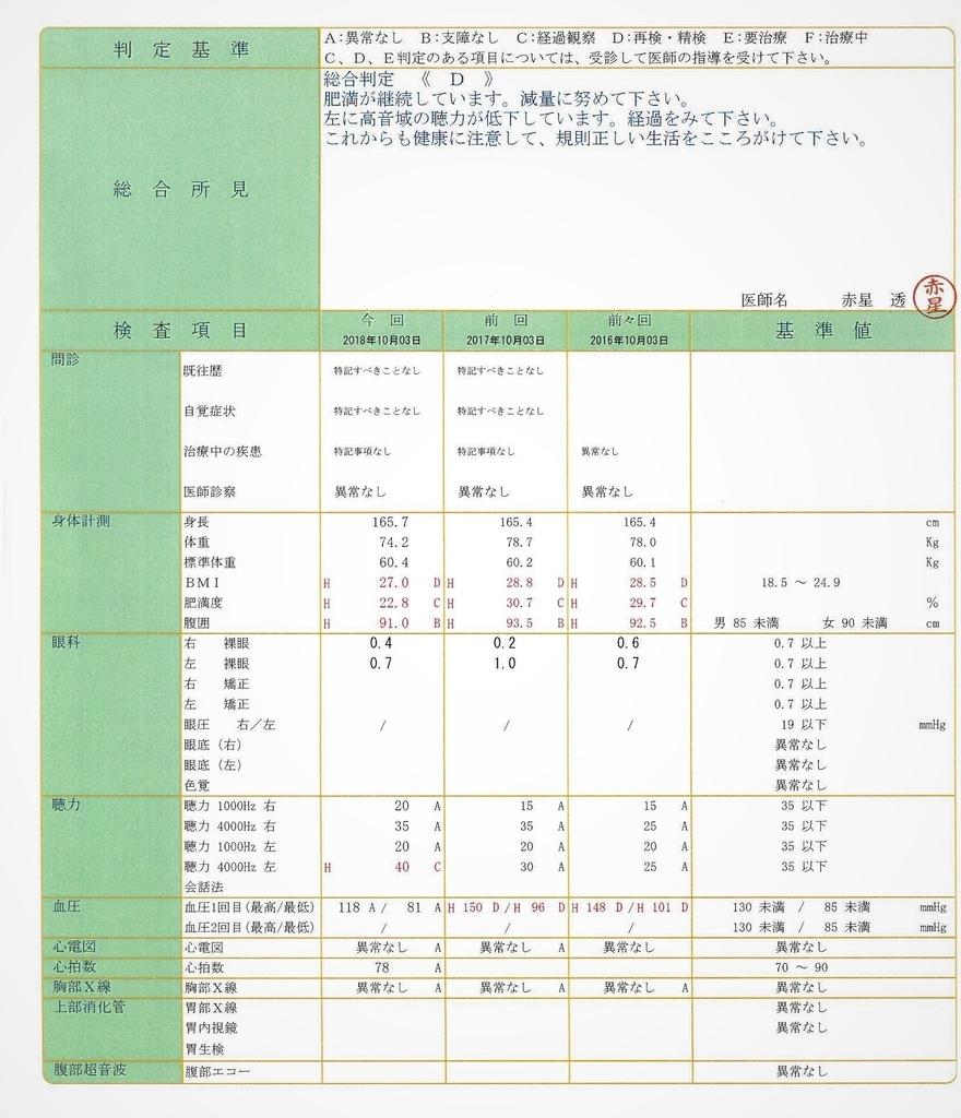 f:id:sakumi3:20181023153553j:plain