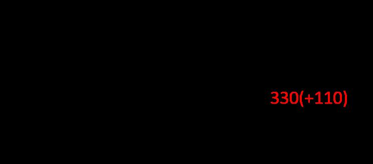 f:id:sakunosuke28:20170214151910p:plain