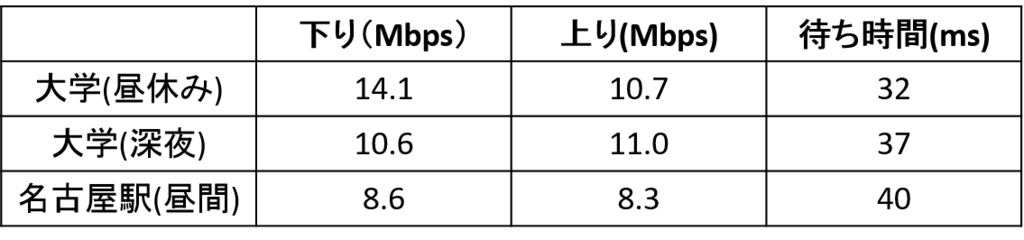 f:id:sakunosuke28:20170219004736p:plain
