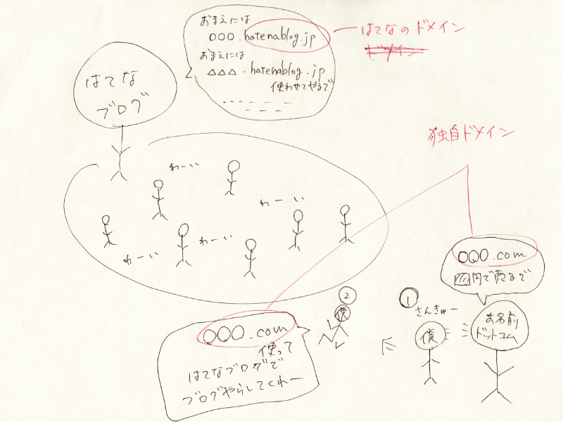 f:id:sakunosuke28:20170306154855p:plain