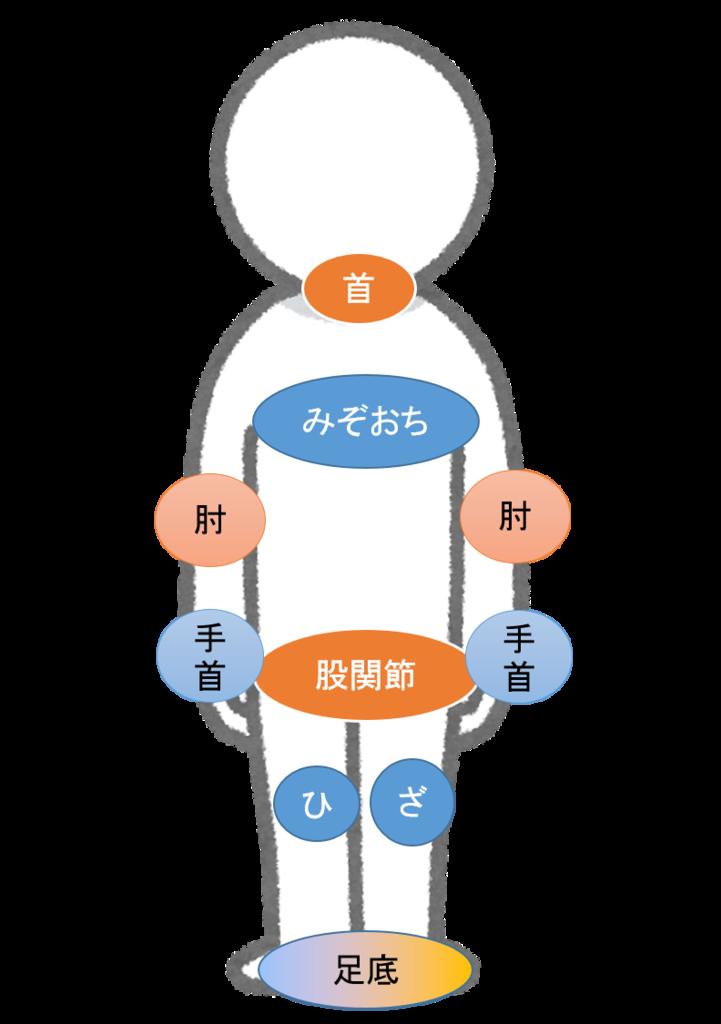 f:id:sakunosuke28:20170307170157p:plain