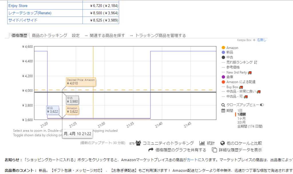f:id:sakunosuke28:20170417164439p:plain