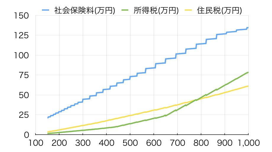 f:id:sakurA:20170604181040p:plain
