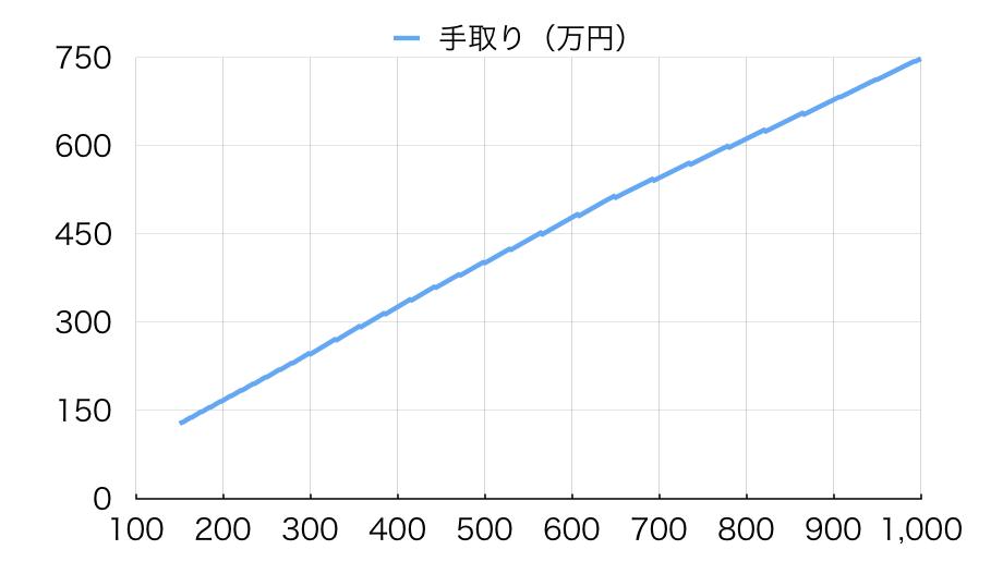 f:id:sakurA:20170604181100p:plain