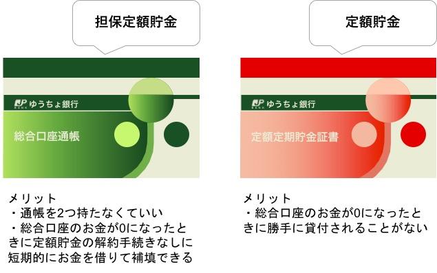 f:id:sakurA:20180318164415j:plain